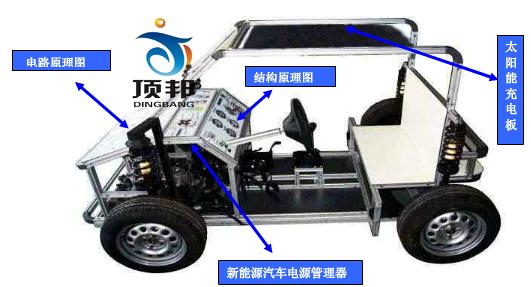 太阳能电动汽车教学系统