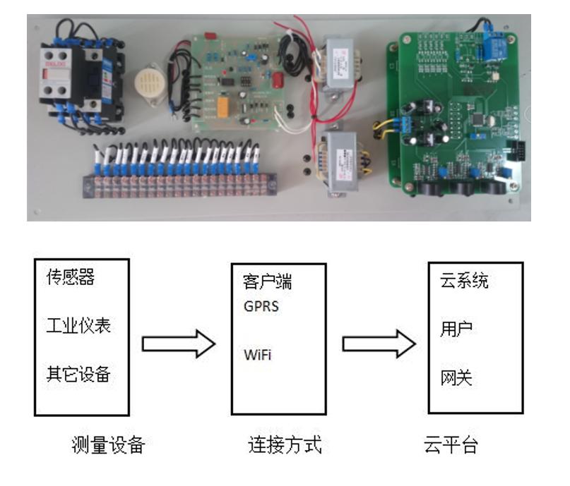漏电压监测功能系统图